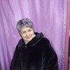 Елизавета Бронникова, 55, г.Абакан