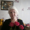 Мария  Коровкина, 56, г.Чернушка